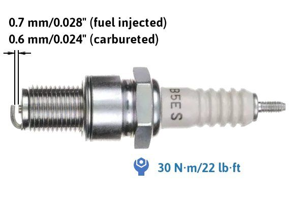 VW bus spark plugs service