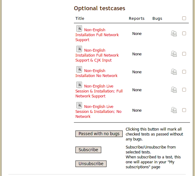 Localization test cases