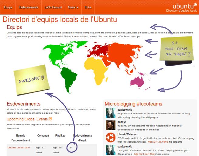 Ubuntu Global Jam participants